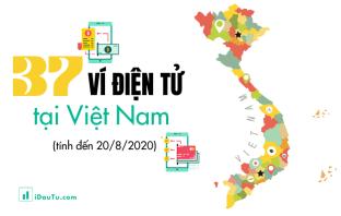 Danh sách 37 tổ chức cung ứng dịch vụ trung gian thanh toán – ví điện tử tính đến 20/8/2020 tại Việt Nam. Nguồn: iDauTu.com