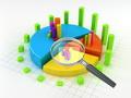 Производственная недвижимость маркетинговые исследования