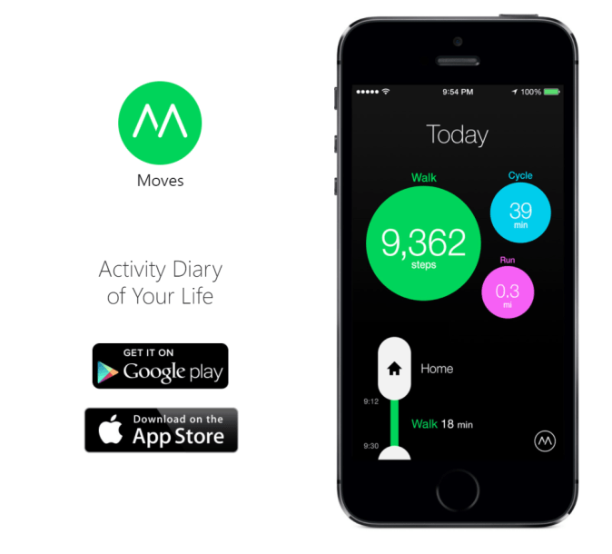 Moves App - Activity Diary of your Life