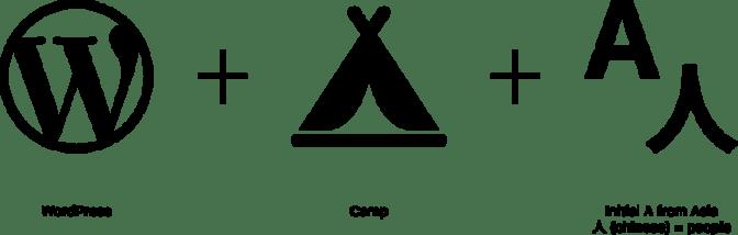 How was the #WCAsia Logomark Designed