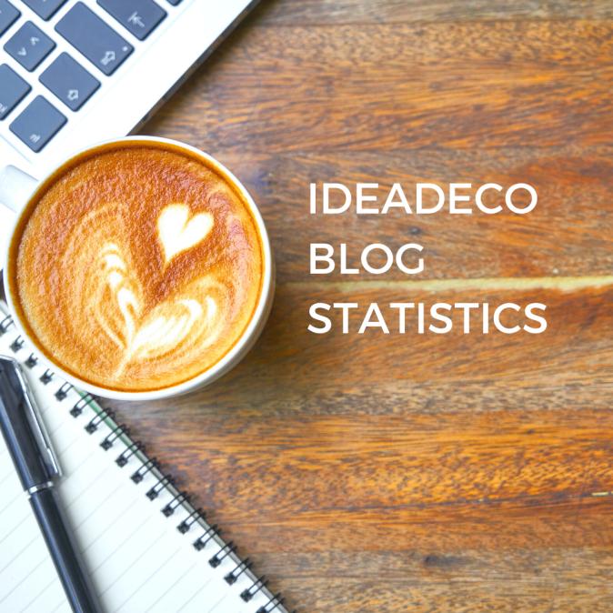 Ideadeco Blog May Statistics