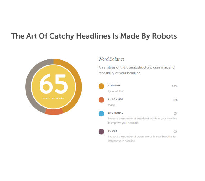 The Art of Catchy Headlines by Areti Vassou
