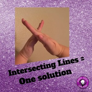 Systems of Equations One Solution