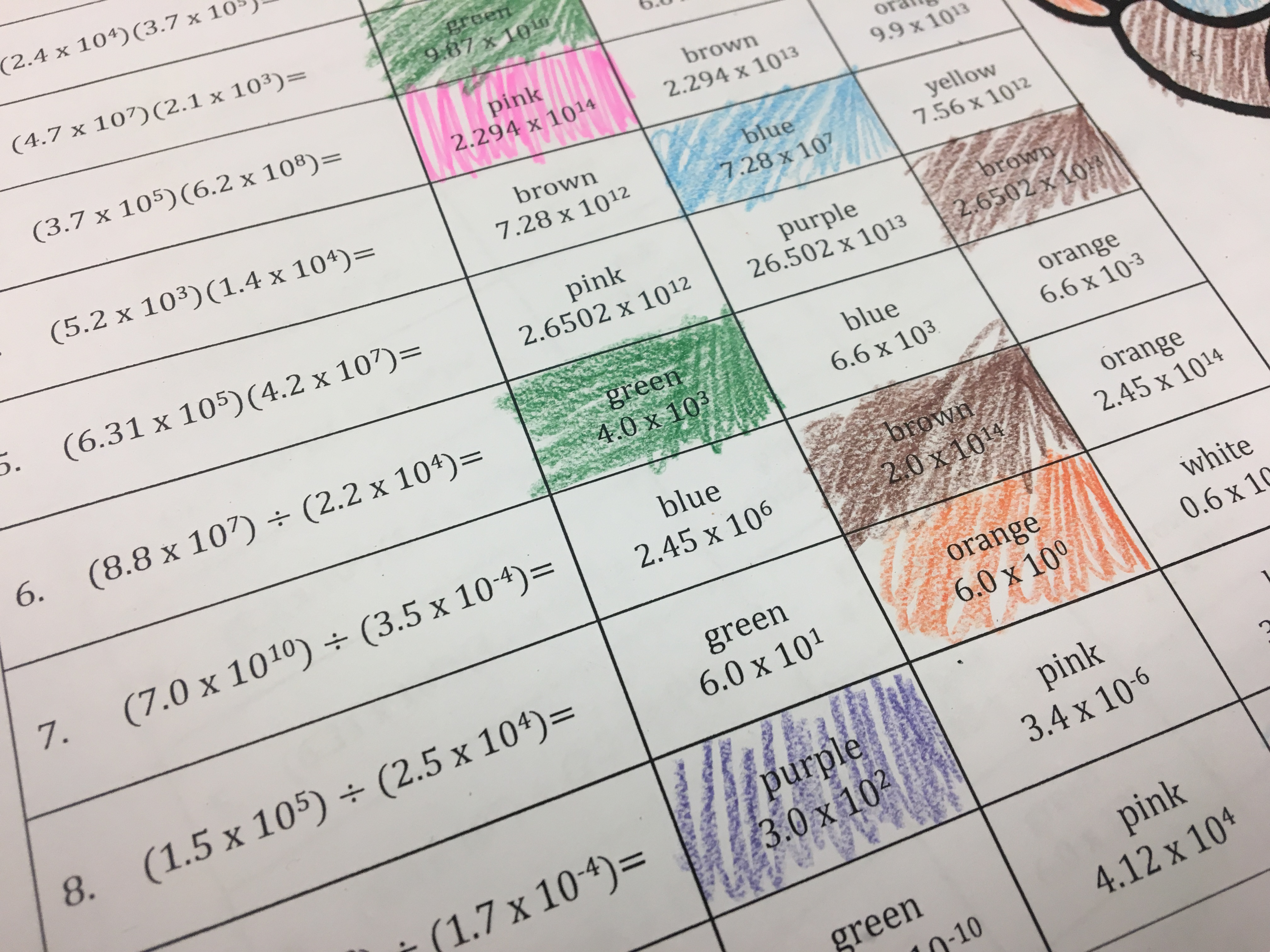 9 Operations with Scientific Notation Activities - Idea Galaxy