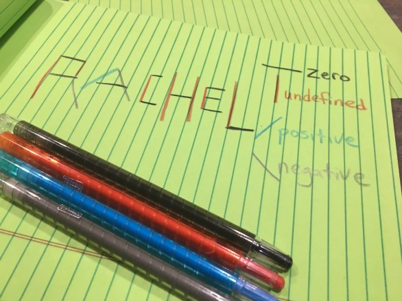 Practicing identifying slope with name art! Such a clever idea. Read more about this and 10 other activities to help students understand & practice slope.