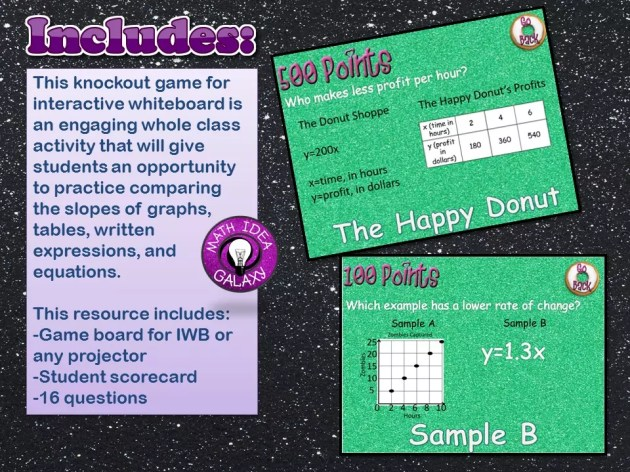 Playing this comparing functions knockout game is a fun way to review comparing functions. Check out all 10 comparing functions activities, including FREE practice activity download.