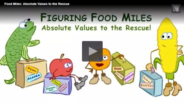 This absolute video and lesson plan resources from PBS shows students absolute value in a real world way. Check out all 11 absolute value activity ideas and resources!