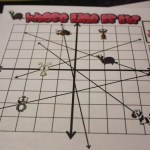 8 Activities to Make Graphing Lines Awesome