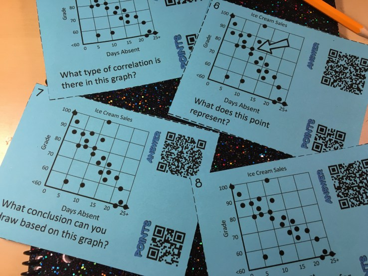QR code games are a fun way for students to practice reading scatter plot graphs. Check out all 11 engaging scatterplots activity ideas students will love.