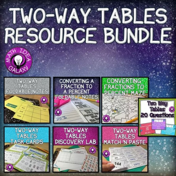 An engaging variety of resources, practice activities, and games to help students learn all about two way tables. Check out this post all about 11 two way tables activities, including 3 FREE two way tables downloads.