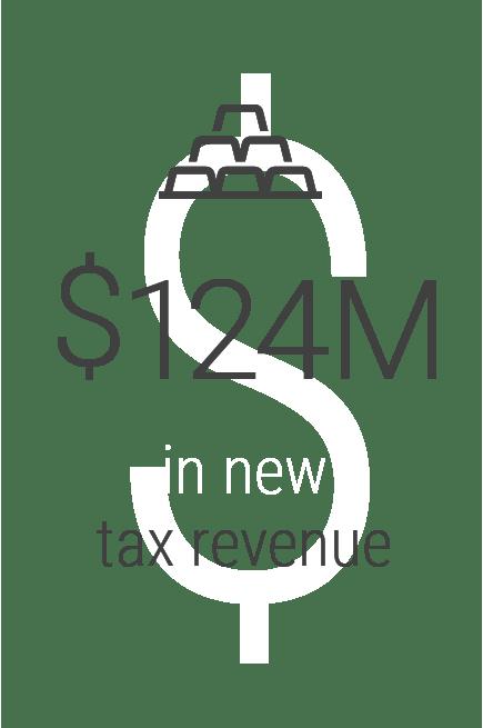 iDEA-tax-revenue