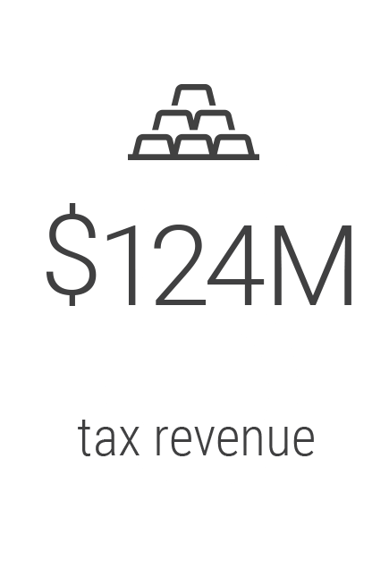 iDEA Estimated Tax Revenue