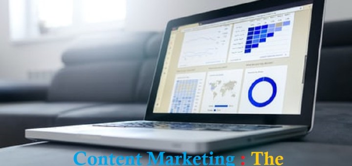 % Content Marketing