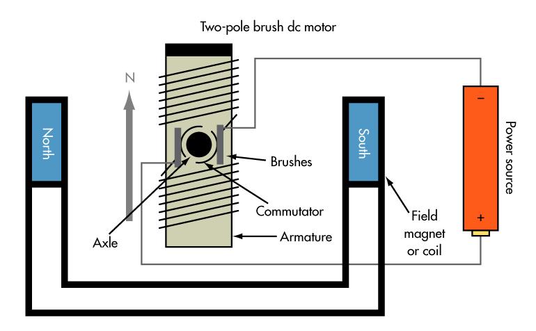 ideal magnet solutions blog