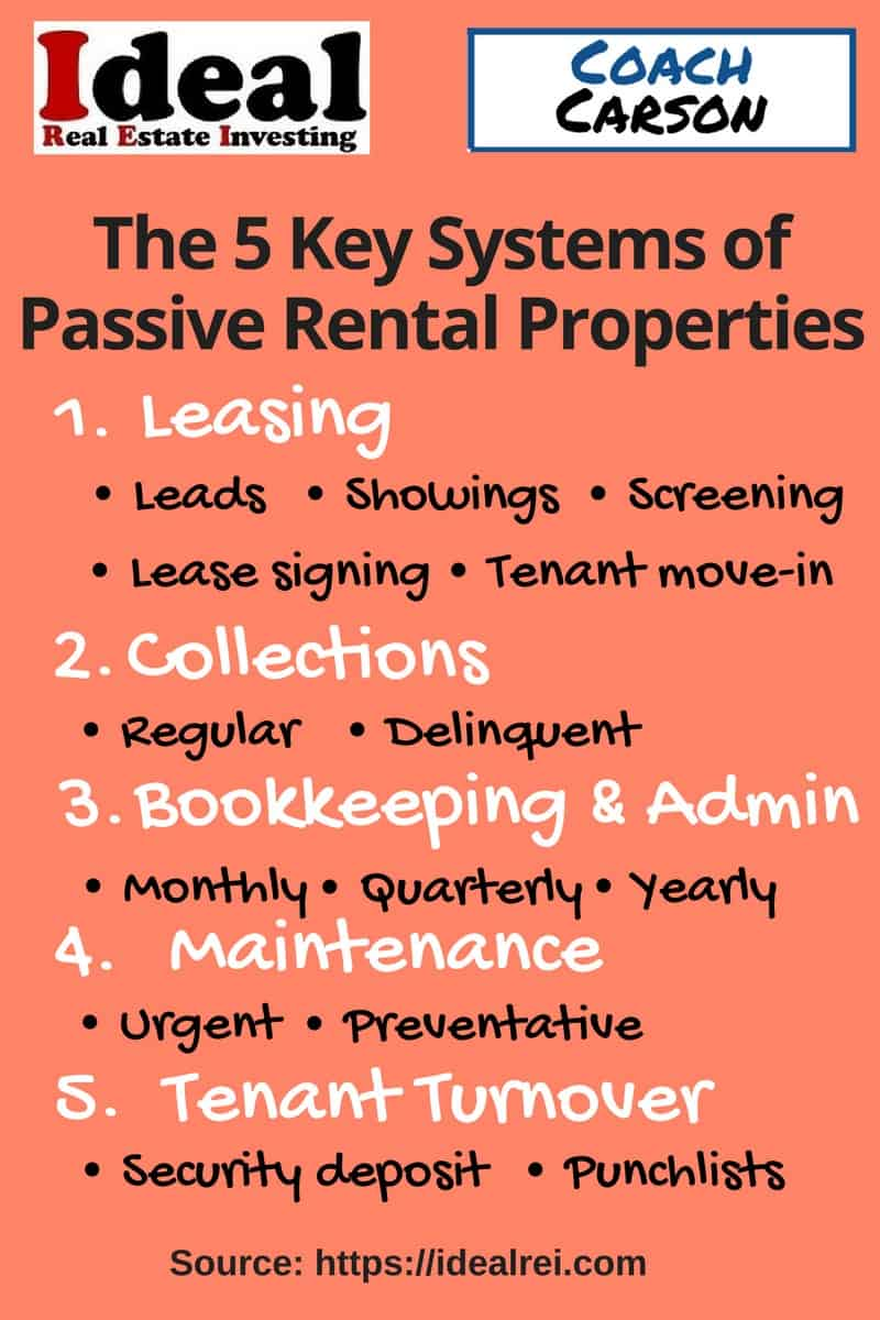 5 Easy Ways to Systematize Your Real Estate Business So You Can