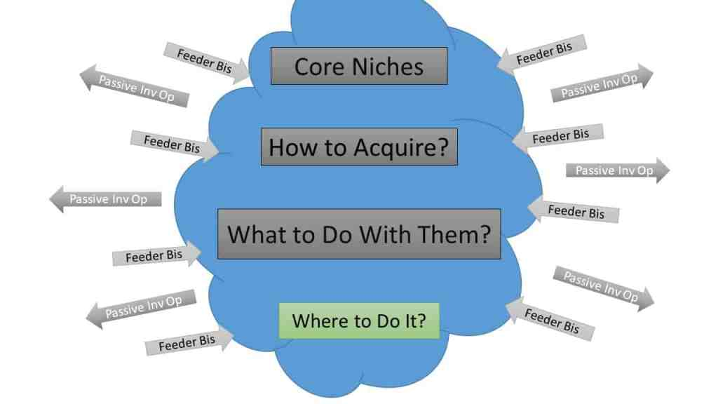 geographic real estate niches