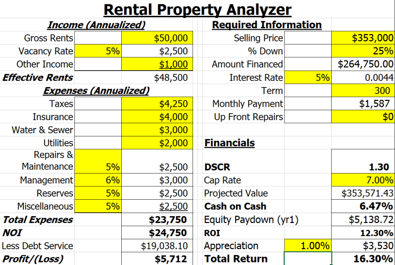 stocks vs real estate example deal