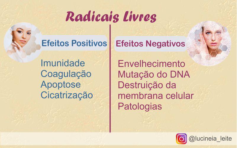 Radicais Livres Efeitos Positivos e Negativos