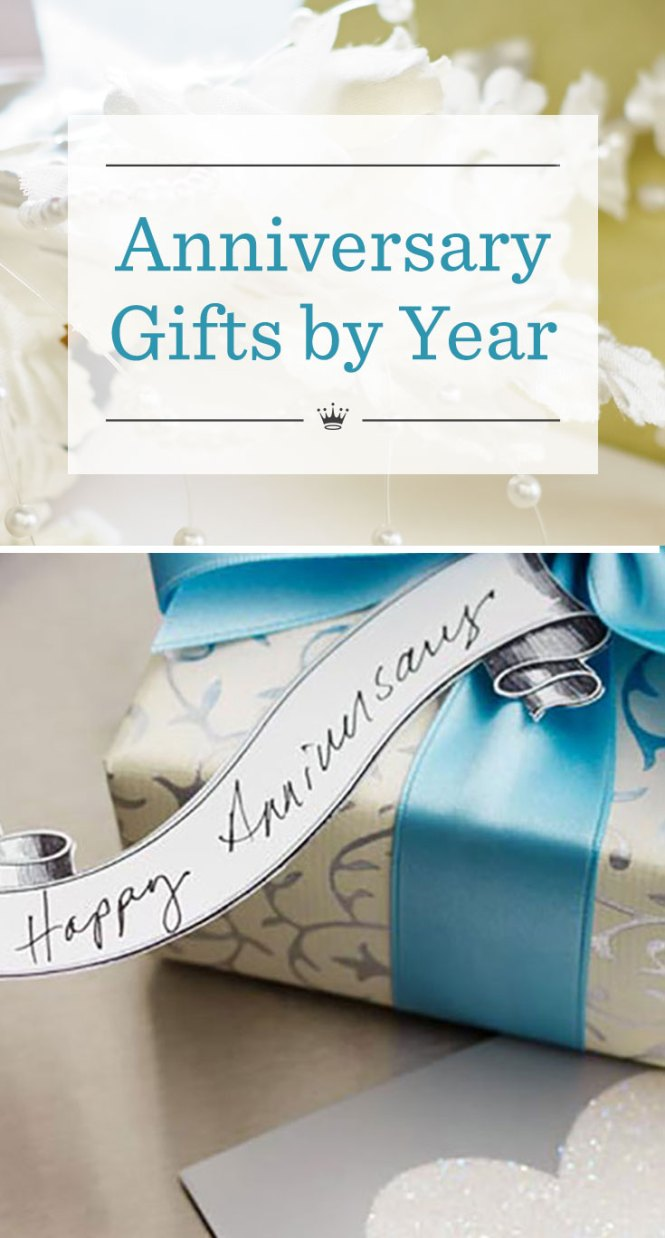 7 Year Wedding Anniversary Gift Ideas For Her Alexpollack Inside 4