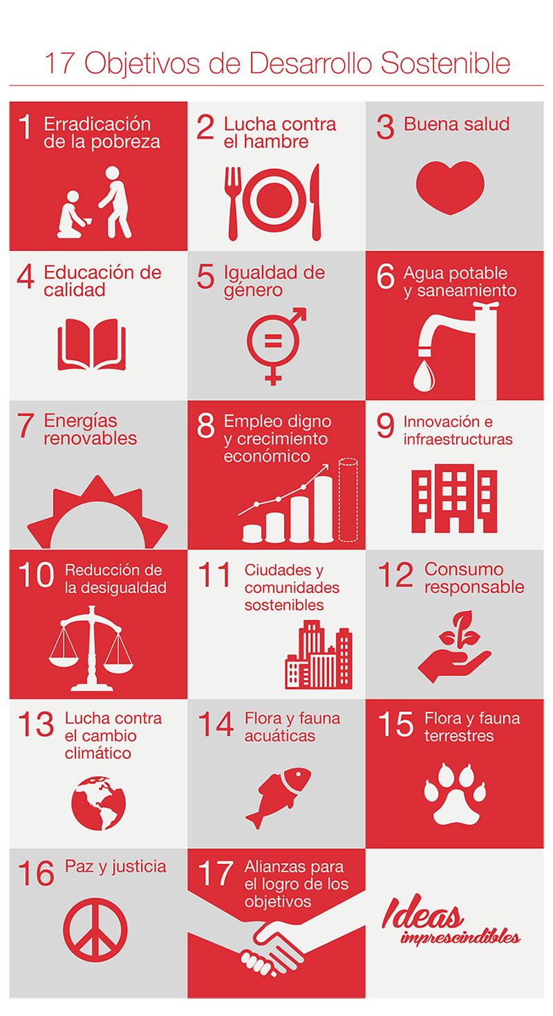 Los Objetivos de Desarrollo Sostenible (ODS) son 17 retos cuyo fin es erradicar la pobreza, proteger el planeta y garantizar que todos las personas del mundo sin distinción gocen de paz y prosperidad.