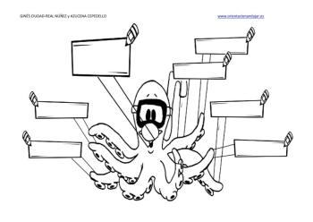 organizador-grafico-ideas-principal-idea-secundaria-pulpo-2