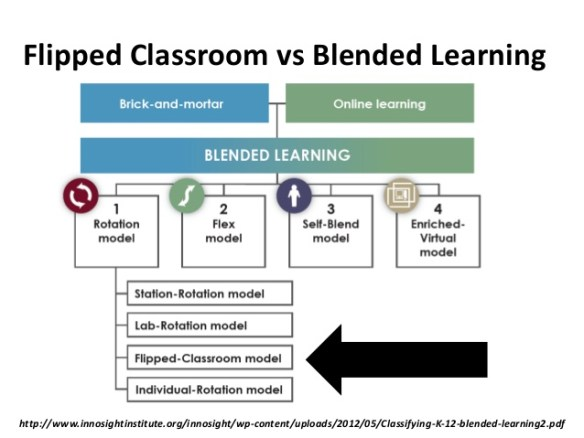 the-flipped-classroom-version-2-3-638