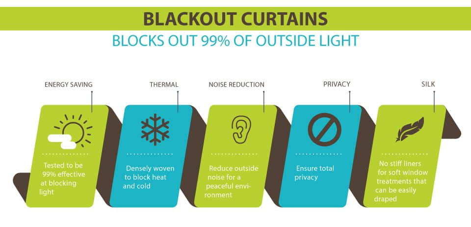 Blockout-Curtains-Infographics