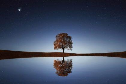 Reflexionsraum-Reflexion