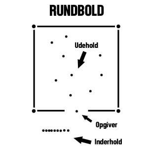 rundbold regler