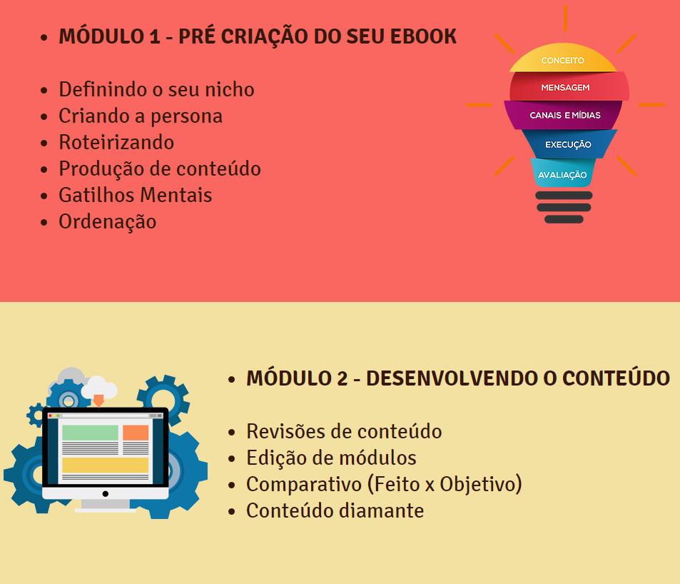 ebook pré criação