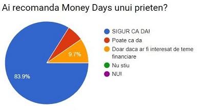 Money Days feedback 1