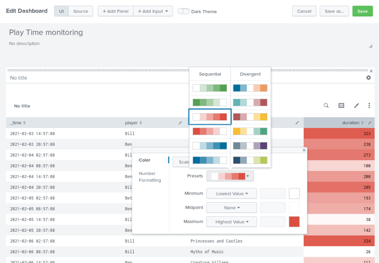 A screenshot of a table in Splunk. The table is in Edit Mode, and options for scale colouring options are displayed.