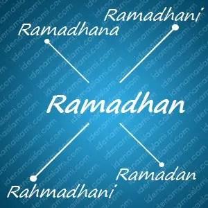 variasi arti nama Ramadhan untuk nama bayi laki laki islami