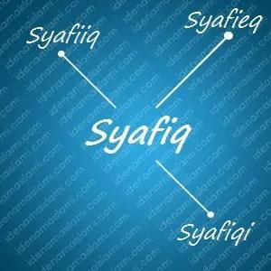 variasi arti nama Syafiq untuk nama bayi laki laki islami