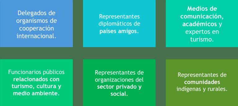 Perfil del participante
