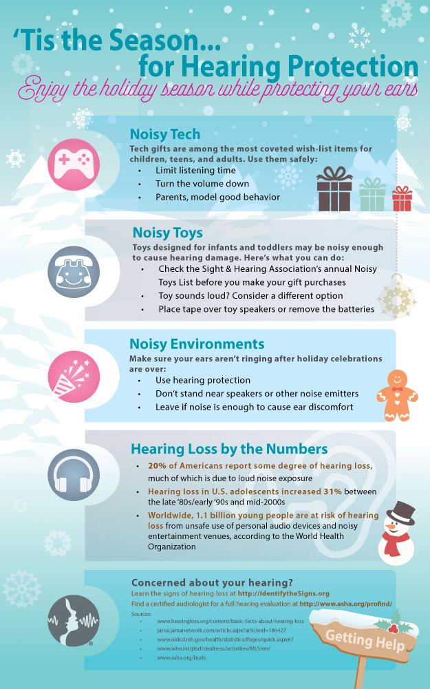 10 Tips to Preserve Your Child's Hearing During the Holidays