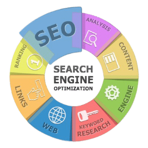 advanced-seo-tips
