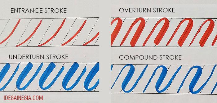 12_stroke