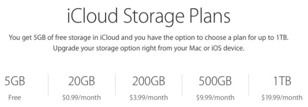 how to delete icloud backups from iphone