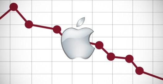 Saham Apple