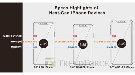 iPhone 2018 Spek 2