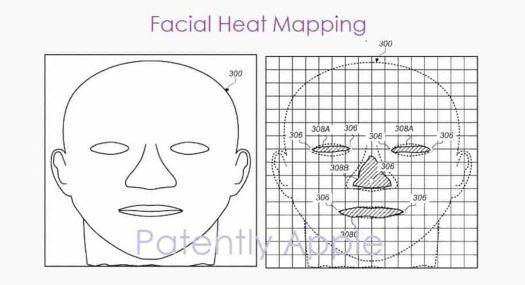 Pemetaan Face ID Generasi Mendatang