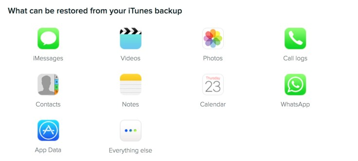 iPhone backup extractor - Recover Lost Data