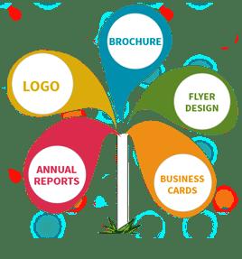 brand_design_agency_lagos_idigify_nigeria