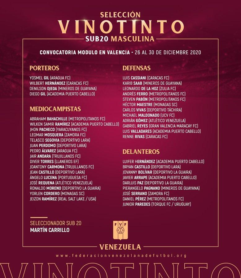 Convocatoria de la Vinotinto sub 20.