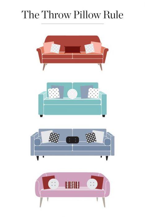 Ο κανόνας 2:2:1 για τα μαξιλάρια -Θα αλλάξει την εικόνα του καναπέ σας 2