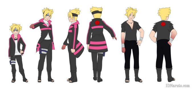 Here Is Boruto Timeline