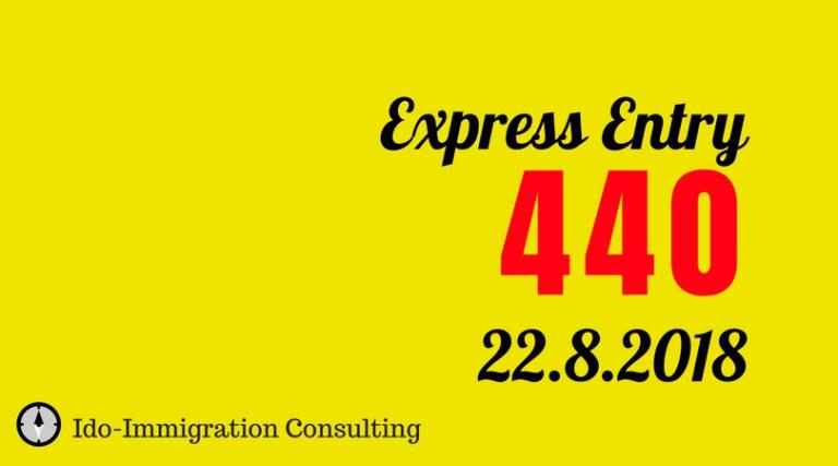 聯邦技術移民快速通道|2018年最低分數|440 分