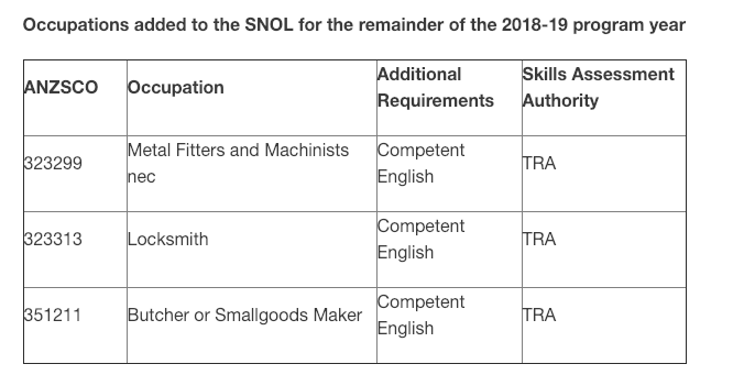 IDO-IMMIGRATION Occupations added to the SNOL for the remainder of the 2018-19 program year.png