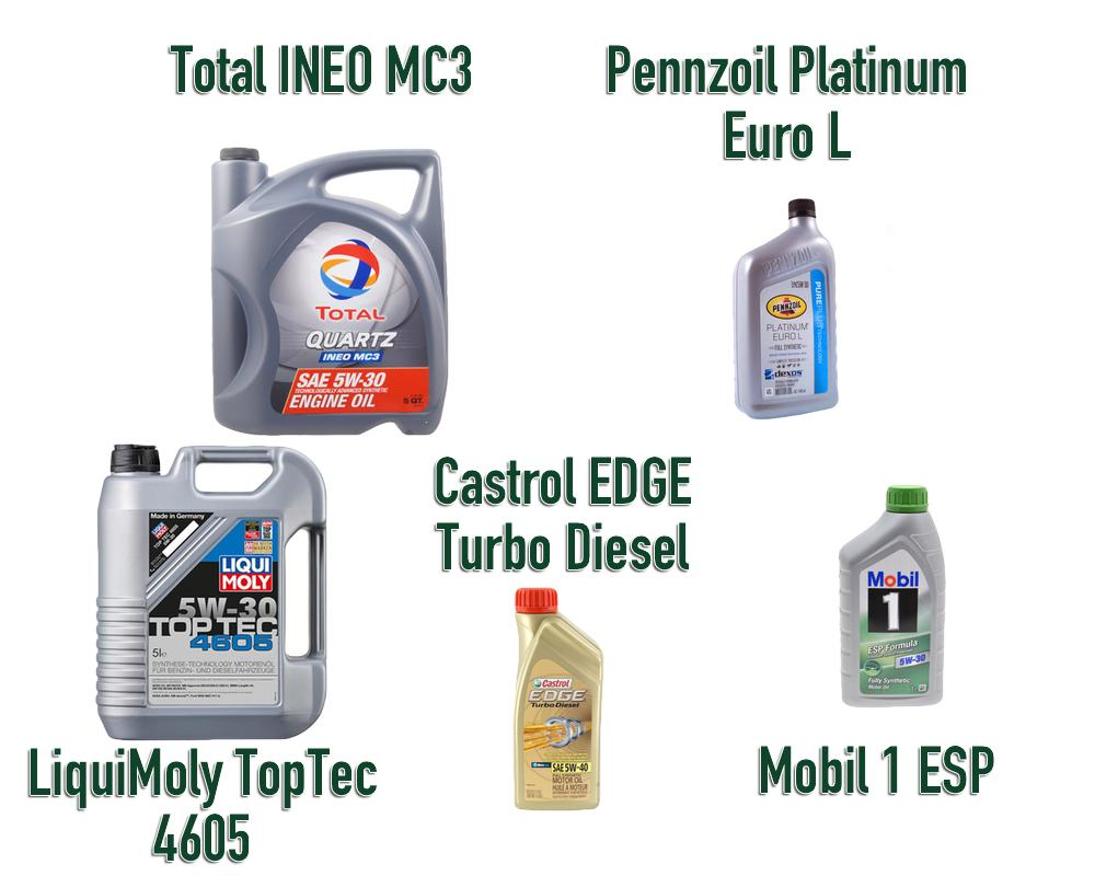 Cruze chevy cruze 2013 oil change : Cruze Diesel – Diesel News, Info and Guides